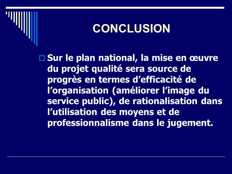 CONCLUSION Sur le plan national, la mise en œuvre du projet qualité sera source de progrès en termes defficacité de lorganisation (améliorer limage du