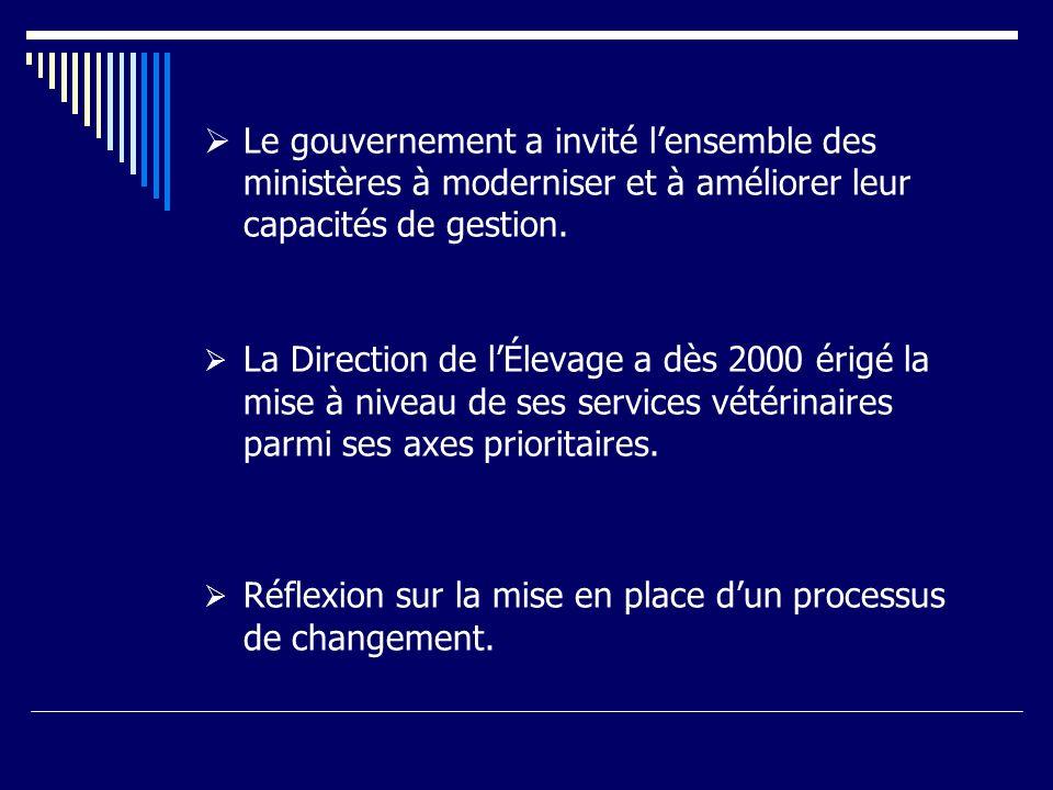 Le gouvernement a invité lensemble des ministères à moderniser et à améliorer leur capacités de gestion. La Direction de lÉlevage a dès 2000 érigé la