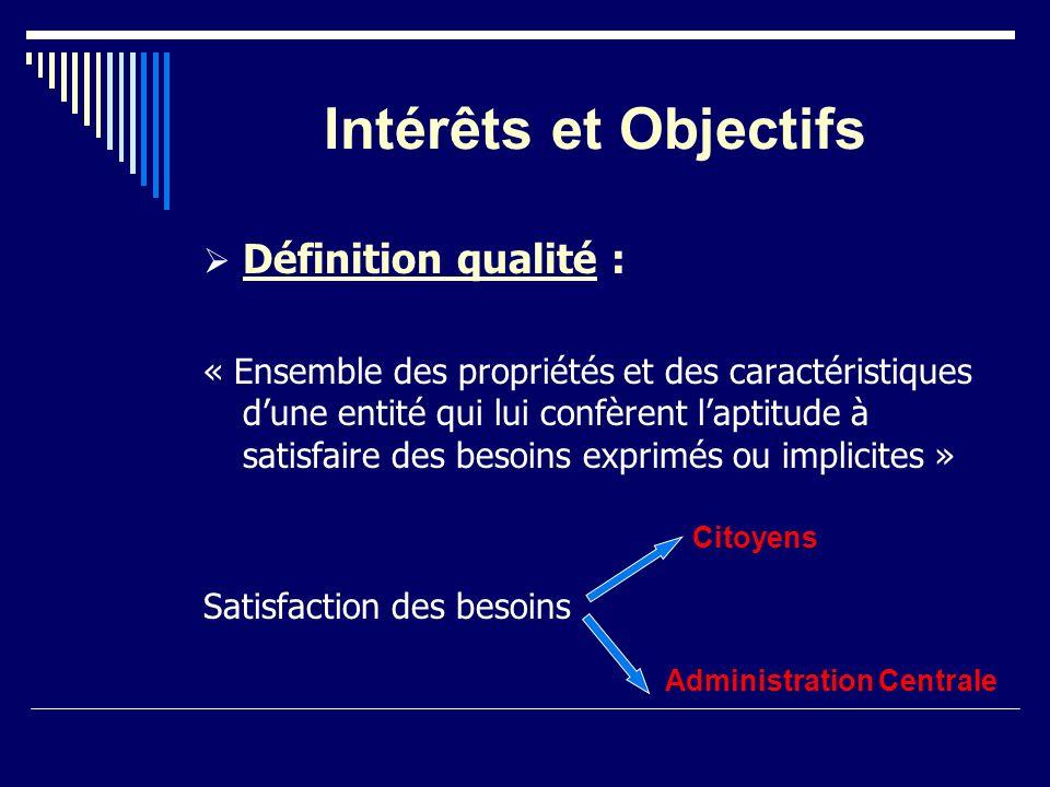 Intérêts et Objectifs Définition qualité : « Ensemble des propriétés et des caractéristiques dune entité qui lui confèrent laptitude à satisfaire des