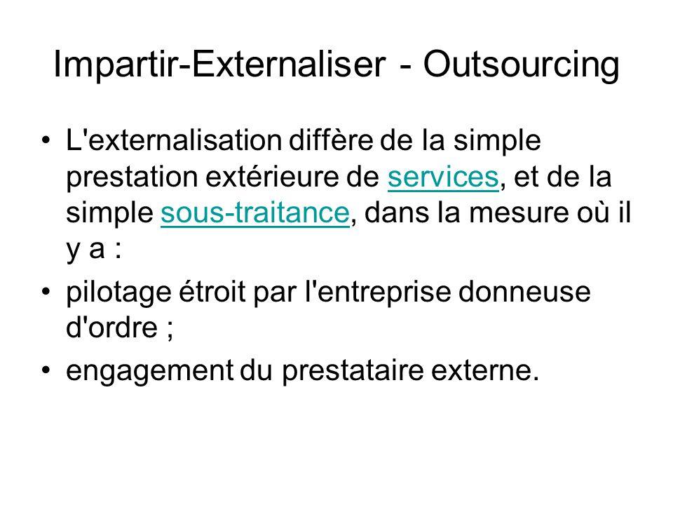 Impartir-Externaliser - Outsourcing L'externalisation diffère de la simple prestation extérieure de services, et de la simple sous-traitance, dans la