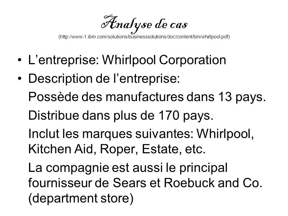 Analyse de cas (http://www-1.ibm.com/solutions/businesssolutions/doc/content/bin/whirlpool.pdf) Lentreprise: Whirlpool Corporation Description de lent