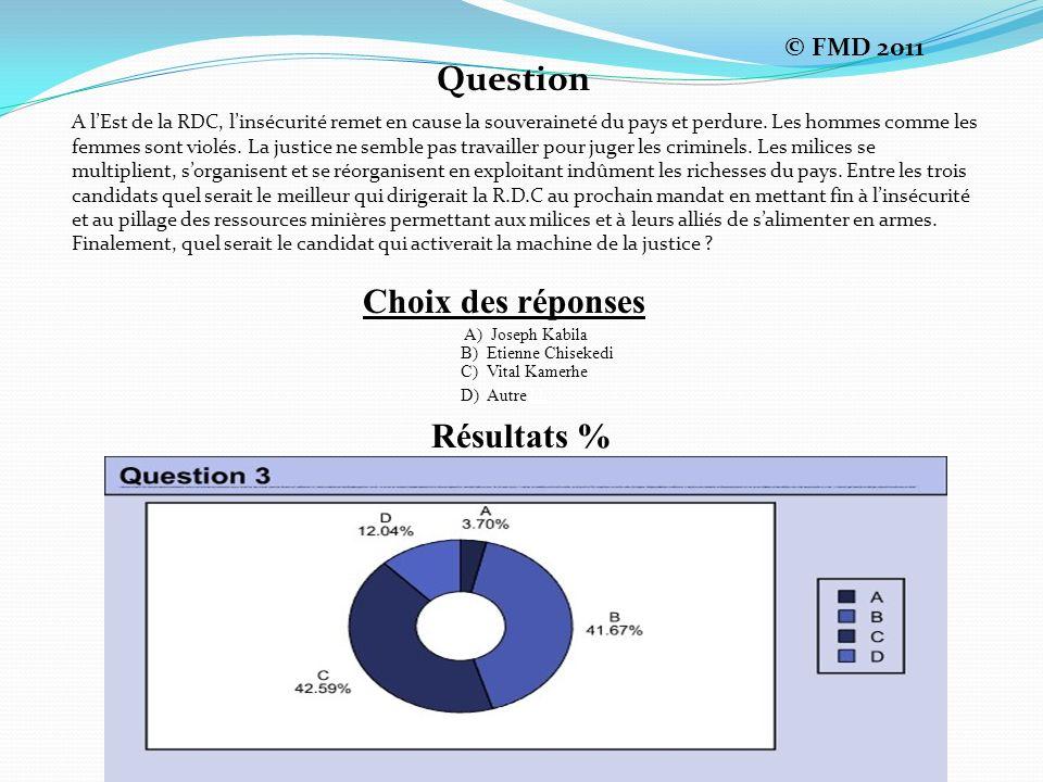 Choix des réponses A) Joseph Kabila B) Etienne Chisekedi C) Vital Kamerhe D) Autre hh Question 3 En général, le meilleur candidat pour diriger la R.D.