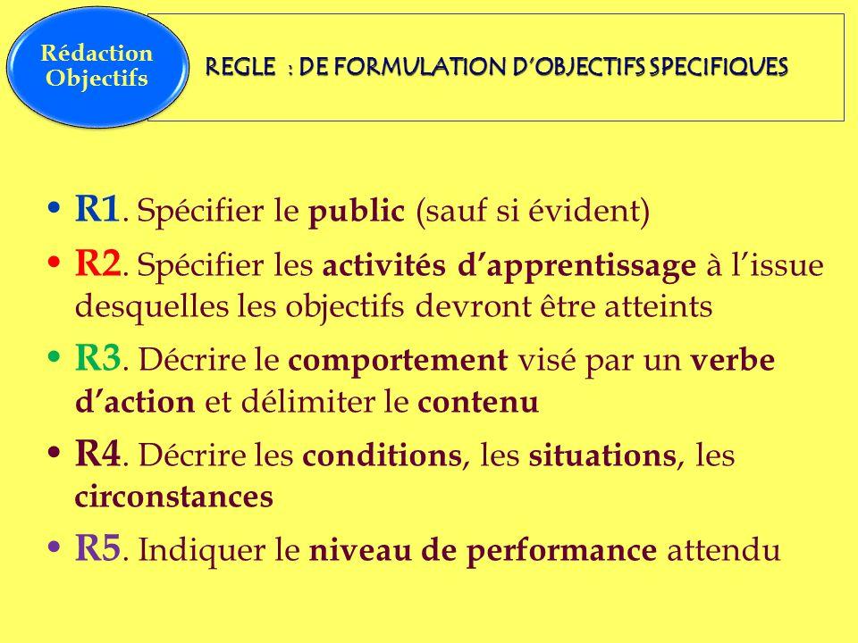 REGLE : DE FORMULATION DOBJECTIFS SPECIFIQUES R1. Spécifier le public (sauf si évident) R2. Spécifier les activités dapprentissage à lissue desquelles