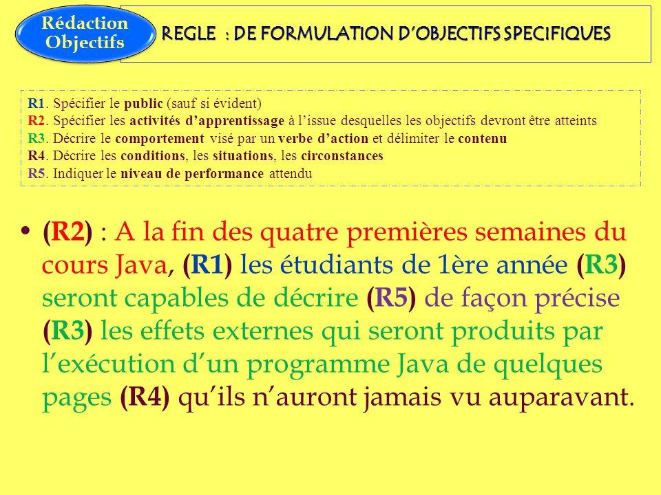 (R2) : A la fin des quatre premières semaines du cours Java, (R1) les étudiants de 1ère année (R3) seront capables de décrire (R5) de façon précise (R
