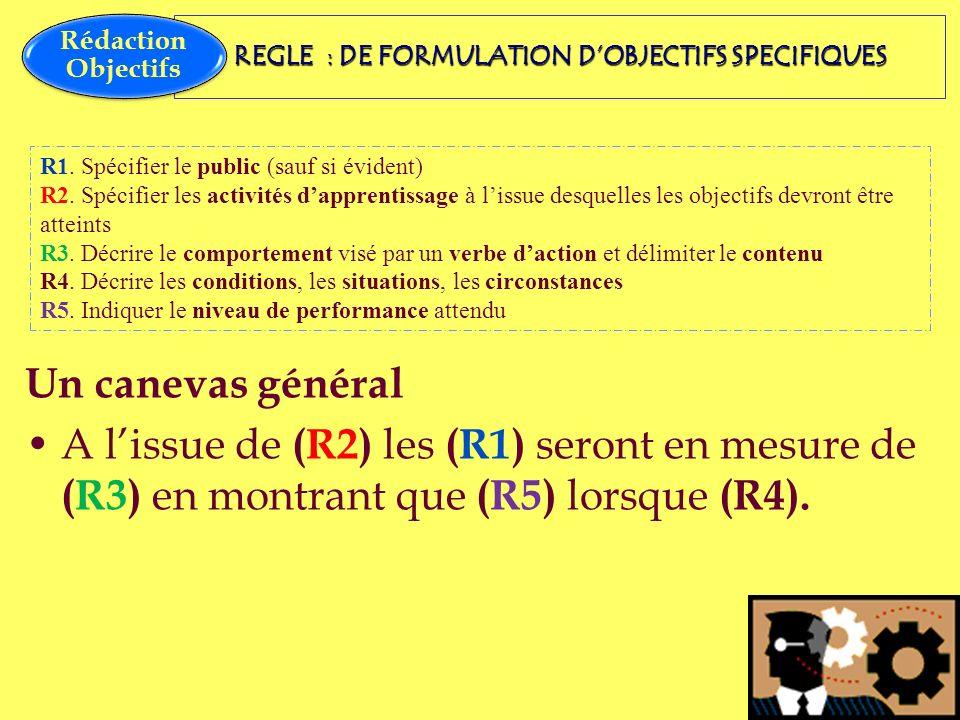 Un canevas général A lissue de (R2) les (R1) seront en mesure de (R3) en montrant que (R5) lorsque (R4). R1. Spécifier le public (sauf si évident) R2.