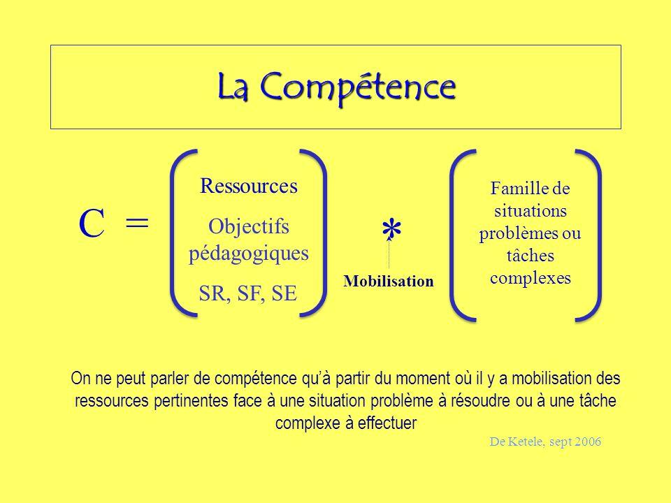 La Compétence C = Ressources Objectifs pédagogiques SR, SF, SE * Famille de situations problèmes ou tâches complexes Mobilisation On ne peut parler de