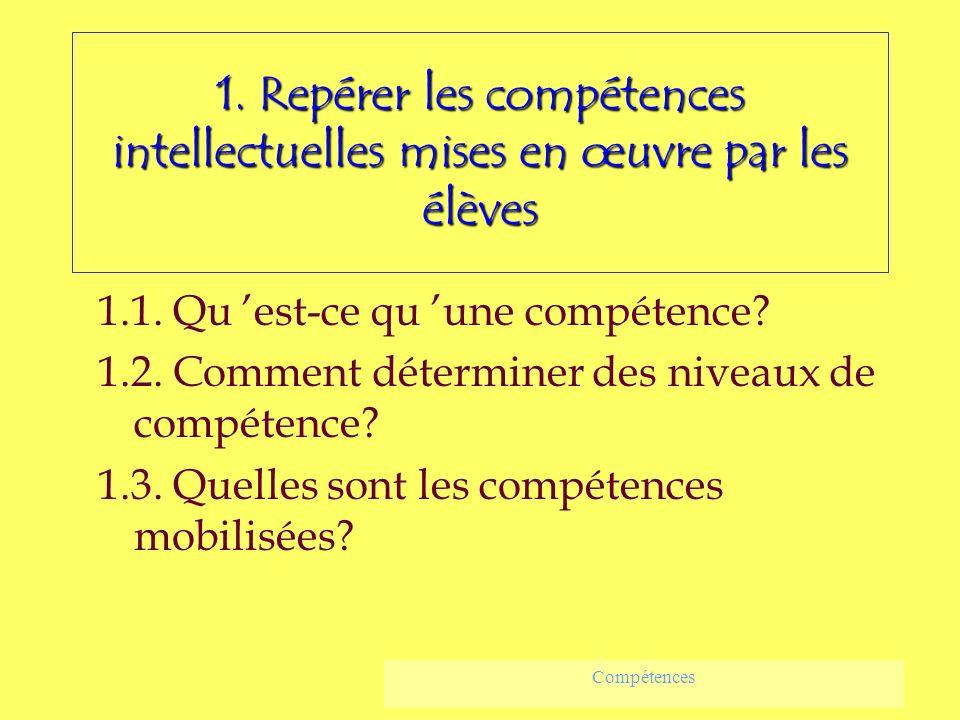 1. Repérer les compétences intellectuelles mises en œuvre par les élèves 1.1. Qu est-ce qu une compétence? 1.2. Comment déterminer des niveaux de comp