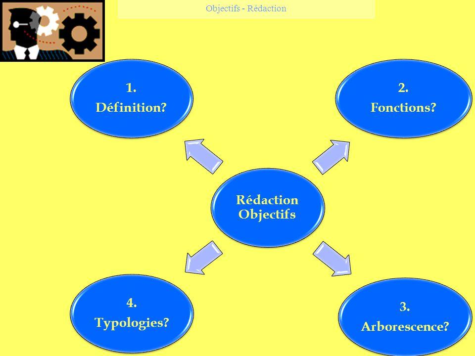 Rédaction Objectifs 1. Définition? 2. Fonctions? 3. Arborescence? 4. Typologies? Objectifs - Rédaction