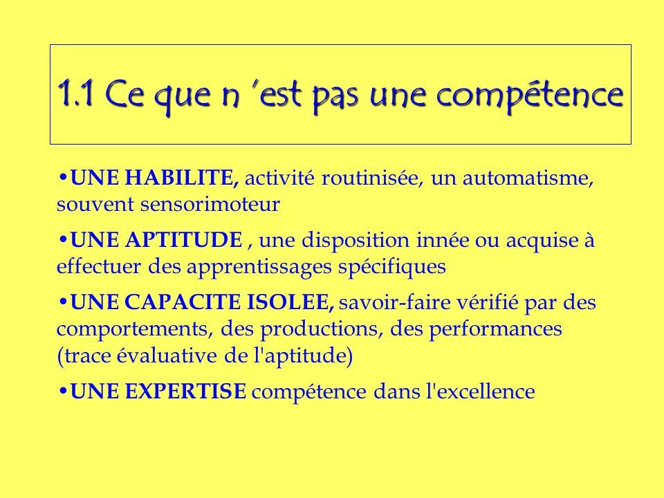 1.1 Ce que n est pas une compétence UNE HABILITE, activité routinisée, un automatisme, souvent sensorimoteur UNE APTITUDE, une disposition innée ou ac