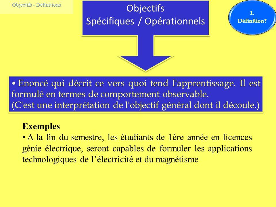 Objectifs - Définitions Objectifs Spécifiques / Opérationnels Objectifs Spécifiques / Opérationnels 1. Définition? Enoncé qui décrit ce vers quoi tend