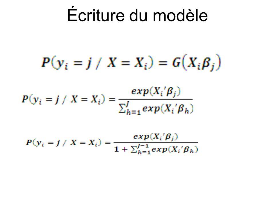 Écriture du modèle
