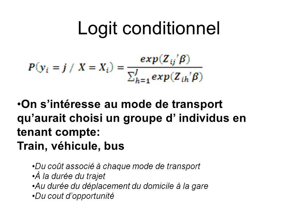 Logit conditionnel On sintéresse au mode de transport quaurait choisi un groupe d individus en tenant compte: Train, véhicule, bus Du coût associé à c