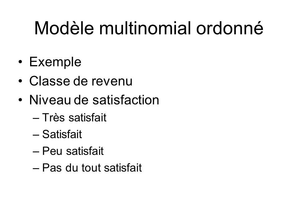 Modèle multinomial ordonné Exemple Classe de revenu Niveau de satisfaction –Très satisfait –Satisfait –Peu satisfait –Pas du tout satisfait