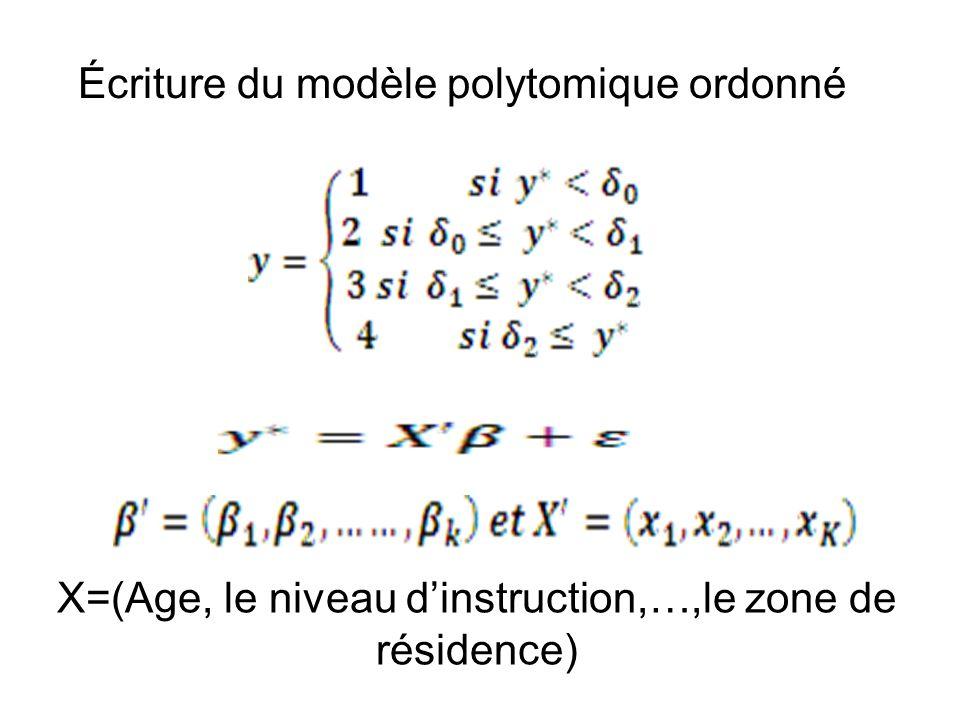 X=(Age, le niveau dinstruction,…,le zone de résidence) Écriture du modèle polytomique ordonné