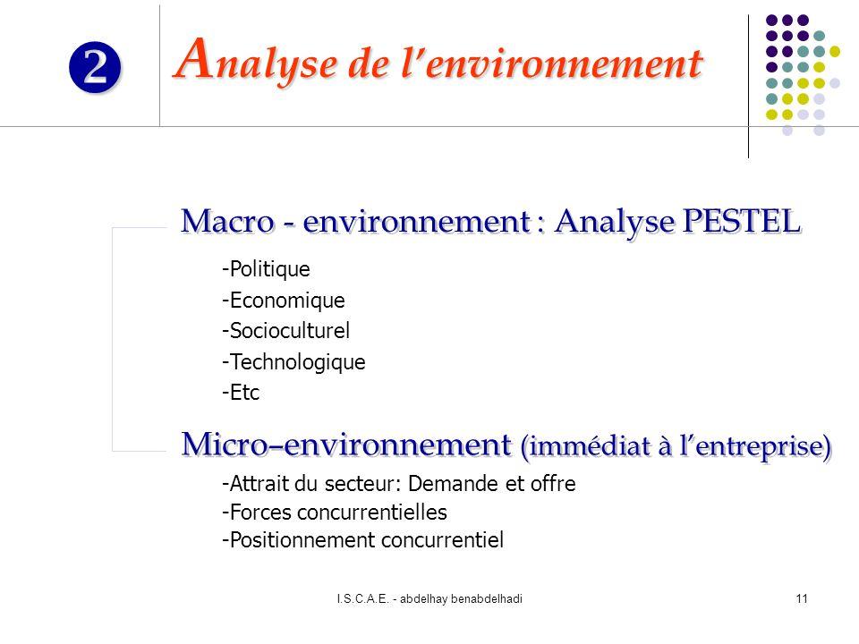I.S.C.A.E. - abdelhay benabdelhadi11 A nalyse de lenvironnement Macro - environnement : Analyse PESTEL Micro–environnement (immédiat à lentreprise) -P