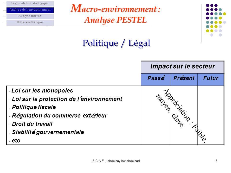 I.S.C.A.E. - abdelhay benabdelhadi13 Impact sur le secteur Pass é Pr é sent Futur - Loi sur les monopoles - Loi sur la protection de l environnement -