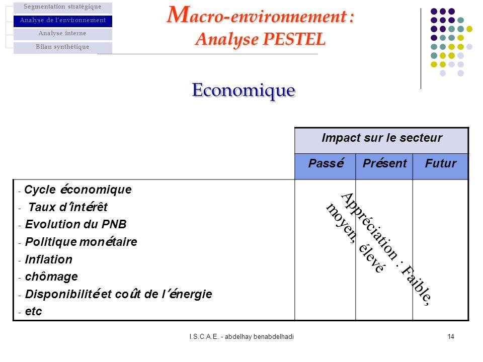 I.S.C.A.E. - abdelhay benabdelhadi14 Impact sur le secteur Pass é Pr é sent Futur - Cycle é conomique - Taux d int é rêt - Evolution du PNB - Politiqu