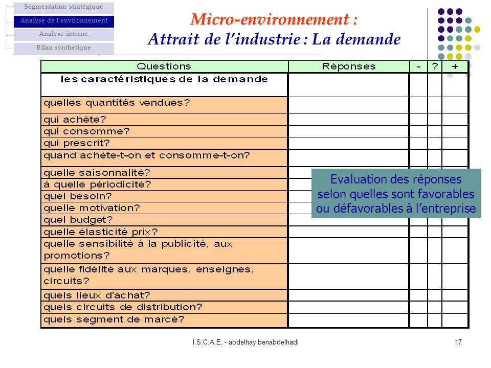 I.S.C.A.E. - abdelhay benabdelhadi17 Evaluation des réponses selon quelles sont favorables ou défavorables à lentreprise Micro-environnement : Micro-e