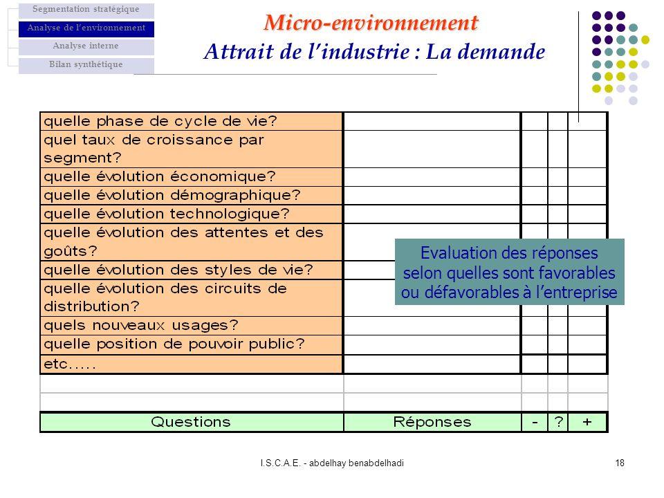 I.S.C.A.E. - abdelhay benabdelhadi18 Evaluation des réponses selon quelles sont favorables ou défavorables à lentreprise Micro-environnement Micro-env