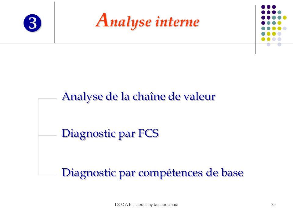 I.S.C.A.E. - abdelhay benabdelhadi25 A nalyse interne Analyse de la chaîne de valeur Diagnostic par FCS Diagnostic par compétences de base