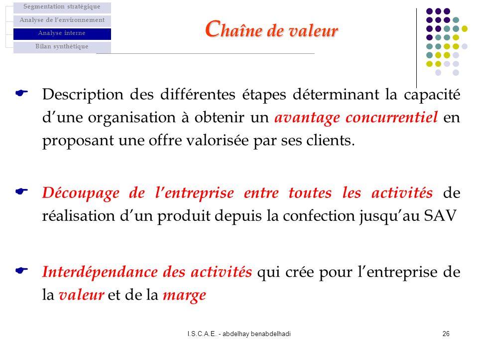 I.S.C.A.E. - abdelhay benabdelhadi26 Description des différentes étapes déterminant la capacité dune organisation à obtenir un avantage concurrentiel