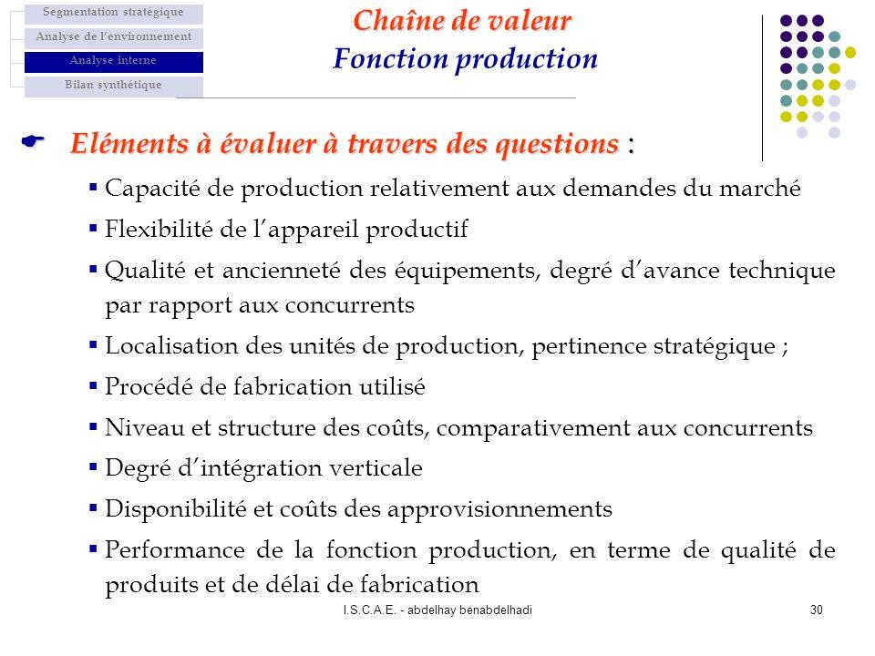 I.S.C.A.E. - abdelhay benabdelhadi30 Eléments à évaluer à travers des questions : Eléments à évaluer à travers des questions : Capacité de production