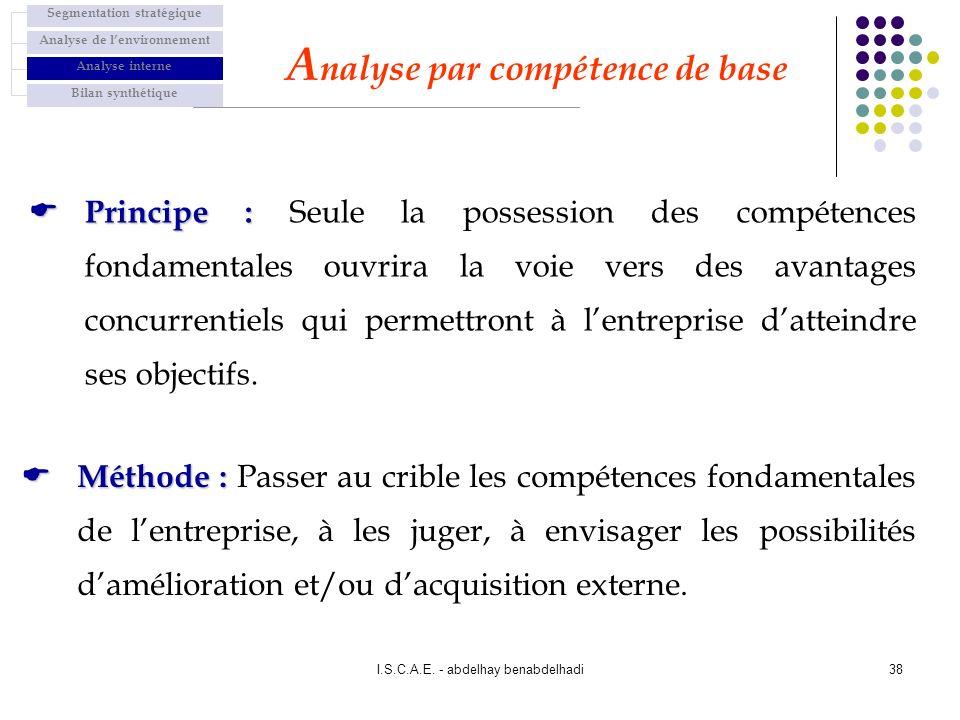 I.S.C.A.E. - abdelhay benabdelhadi38 Principe : Principe : Seule la possession des compétences fondamentales ouvrira la voie vers des avantages concur
