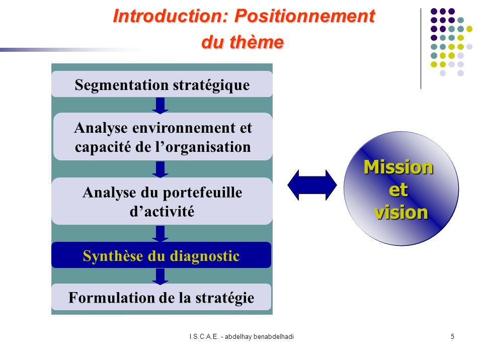 I.S.C.A.E. - abdelhay benabdelhadi5 Introduction: Positionnement du thème Segmentation stratégique Analyse environnement et capacité de lorganisation