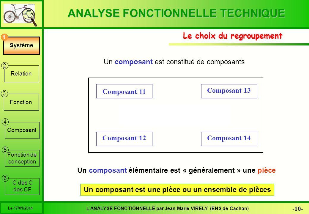 ANALYSE FONCTIONNELLE TECHNIQUE 10 -10- LANALYSE FONCTIONNELLE par Jean-Marie VIRELY (ENS de Cachan) Le 17/01/2014 6 1 2 3 4 5 Système Relation Foncti