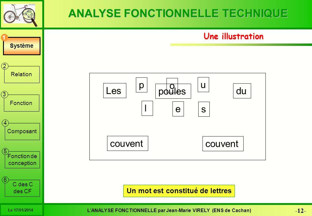 ANALYSE FONCTIONNELLE TECHNIQUE 12 -12- LANALYSE FONCTIONNELLE par Jean-Marie VIRELY (ENS de Cachan) Le 17/01/2014 6 1 2 3 4 5 Système Relation Foncti