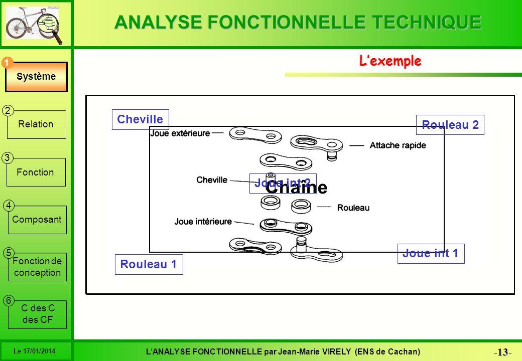ANALYSE FONCTIONNELLE TECHNIQUE 13 -13- LANALYSE FONCTIONNELLE par Jean-Marie VIRELY (ENS de Cachan) Le 17/01/2014 6 1 2 3 4 5 Système Relation Foncti