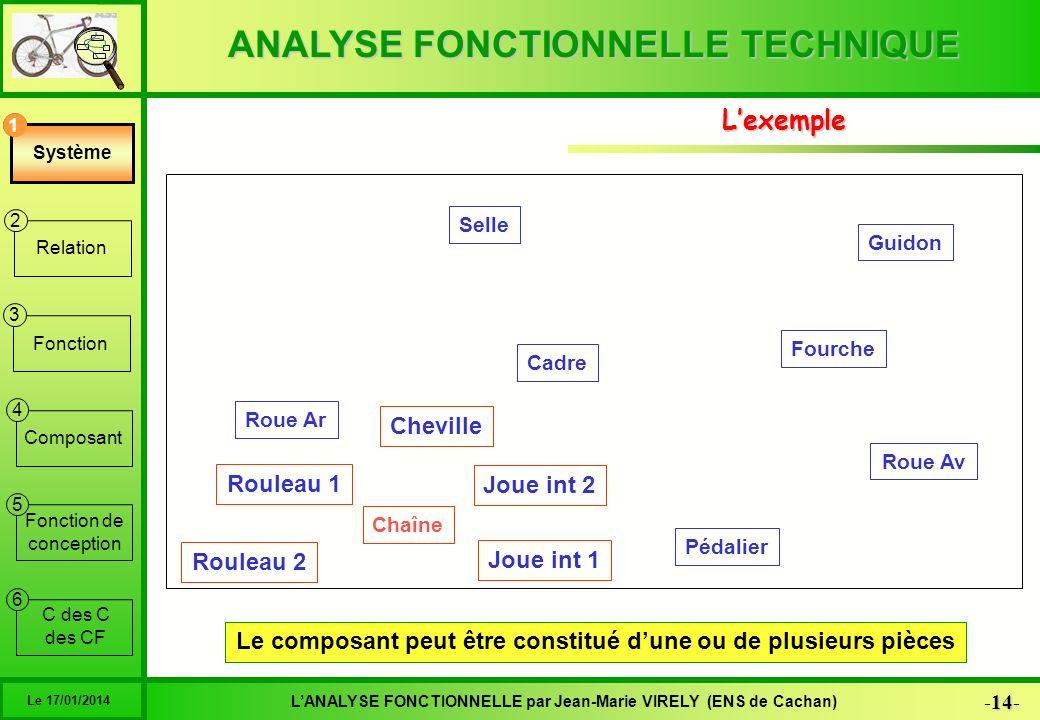 ANALYSE FONCTIONNELLE TECHNIQUE 14 -14- LANALYSE FONCTIONNELLE par Jean-Marie VIRELY (ENS de Cachan) Le 17/01/2014 6 1 2 3 4 5 Système Relation Foncti