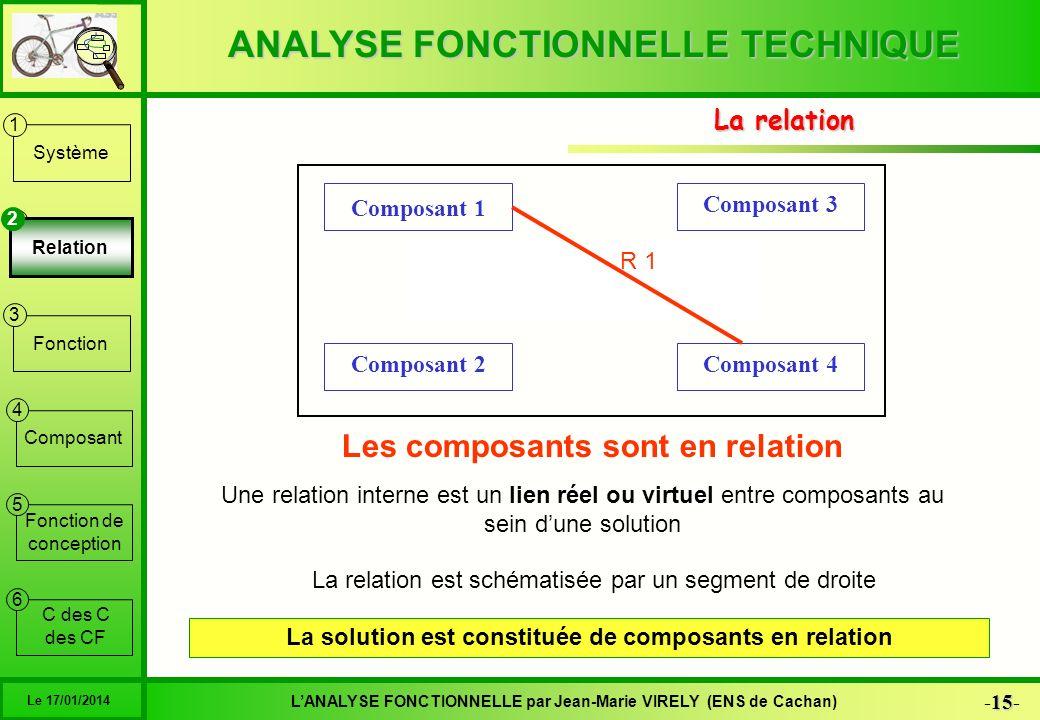 ANALYSE FONCTIONNELLE TECHNIQUE 15 -15- LANALYSE FONCTIONNELLE par Jean-Marie VIRELY (ENS de Cachan) Le 17/01/2014 6 1 2 3 4 5 Système Relation Foncti
