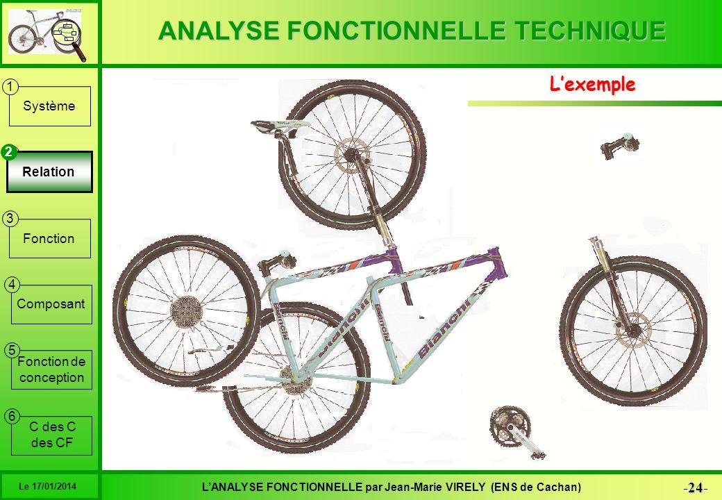 ANALYSE FONCTIONNELLE TECHNIQUE 24 -24- LANALYSE FONCTIONNELLE par Jean-Marie VIRELY (ENS de Cachan) Le 17/01/2014 6 1 2 3 4 5 Système Relation Foncti