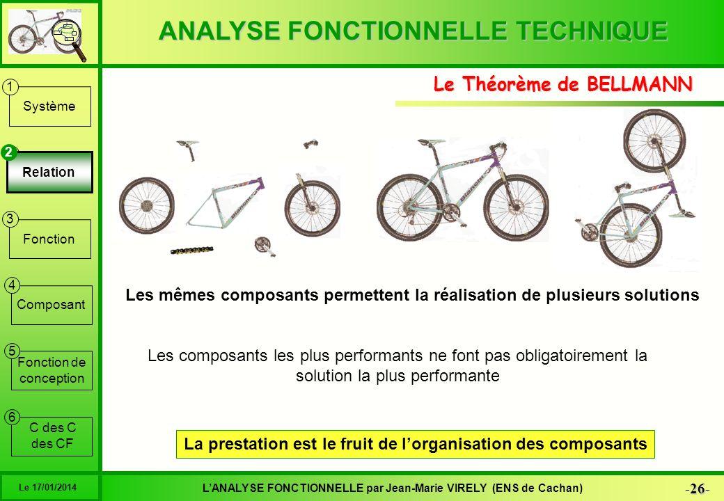 ANALYSE FONCTIONNELLE TECHNIQUE 26 -26- LANALYSE FONCTIONNELLE par Jean-Marie VIRELY (ENS de Cachan) Le 17/01/2014 6 1 2 3 4 5 Système Relation Foncti