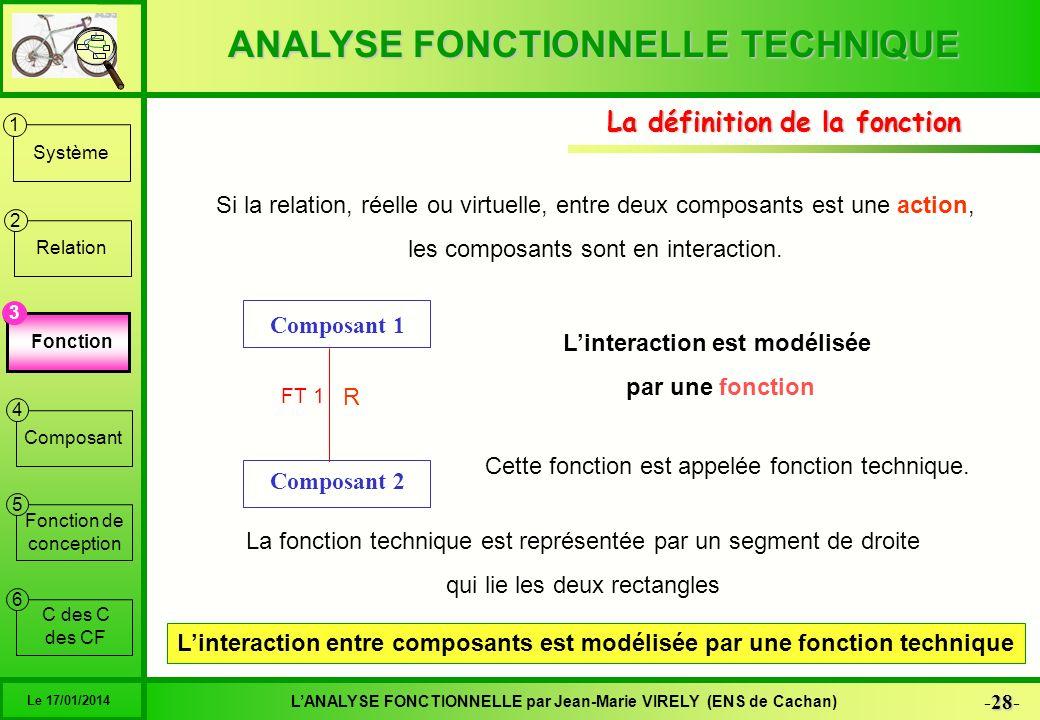 ANALYSE FONCTIONNELLE TECHNIQUE 28 -28- LANALYSE FONCTIONNELLE par Jean-Marie VIRELY (ENS de Cachan) Le 17/01/2014 6 1 2 3 4 5 Système Relation Foncti
