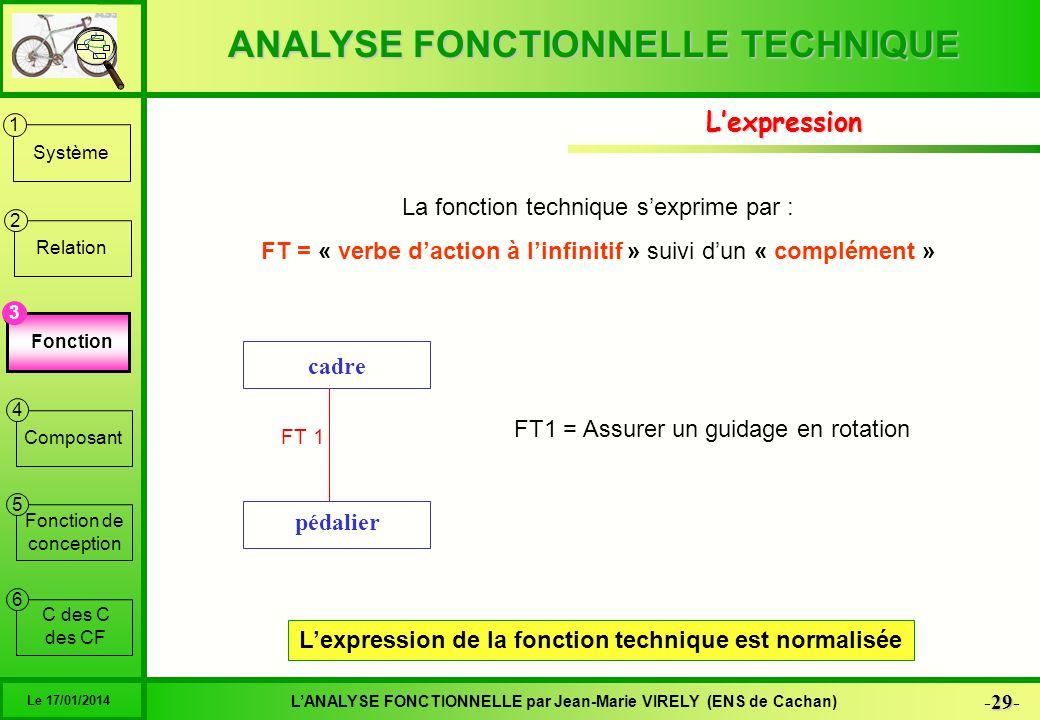 ANALYSE FONCTIONNELLE TECHNIQUE 29 -29- LANALYSE FONCTIONNELLE par Jean-Marie VIRELY (ENS de Cachan) Le 17/01/2014 6 1 2 3 4 5 Système Relation Foncti