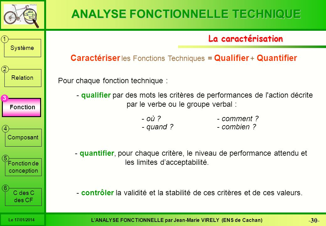 ANALYSE FONCTIONNELLE TECHNIQUE 30 -30- LANALYSE FONCTIONNELLE par Jean-Marie VIRELY (ENS de Cachan) Le 17/01/2014 6 1 2 3 4 5 Système Relation Foncti