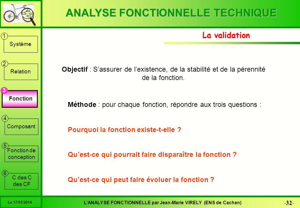 ANALYSE FONCTIONNELLE TECHNIQUE 32 -32- LANALYSE FONCTIONNELLE par Jean-Marie VIRELY (ENS de Cachan) Le 17/01/2014 6 1 2 3 4 5 Système Relation Foncti