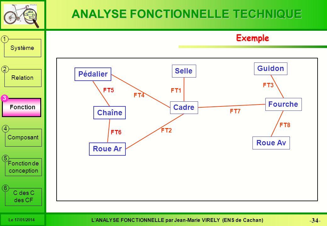 ANALYSE FONCTIONNELLE TECHNIQUE 34 -34- LANALYSE FONCTIONNELLE par Jean-Marie VIRELY (ENS de Cachan) Le 17/01/2014 6 1 2 3 4 5 Système Relation Foncti