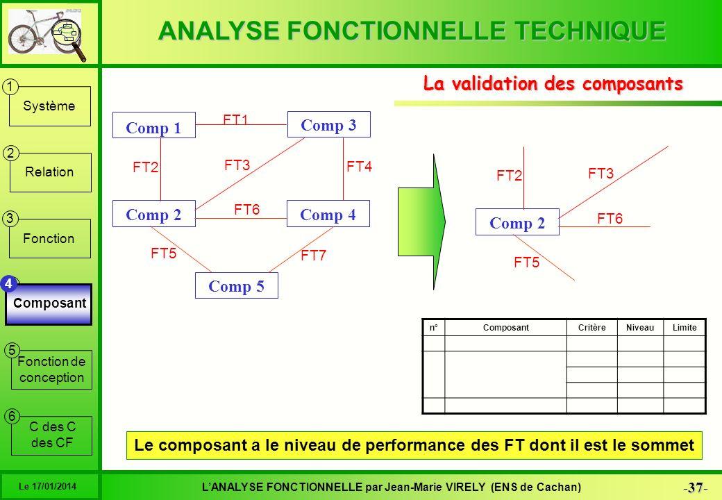 ANALYSE FONCTIONNELLE TECHNIQUE 37 -37- LANALYSE FONCTIONNELLE par Jean-Marie VIRELY (ENS de Cachan) Le 17/01/2014 6 1 2 3 4 5 Système Relation Foncti