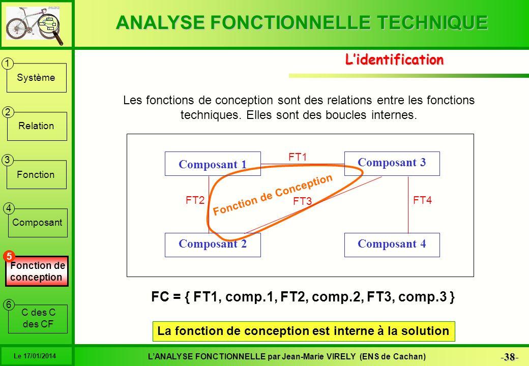 ANALYSE FONCTIONNELLE TECHNIQUE 38 -38- LANALYSE FONCTIONNELLE par Jean-Marie VIRELY (ENS de Cachan) Le 17/01/2014 6 1 2 3 4 5 Système Relation Foncti