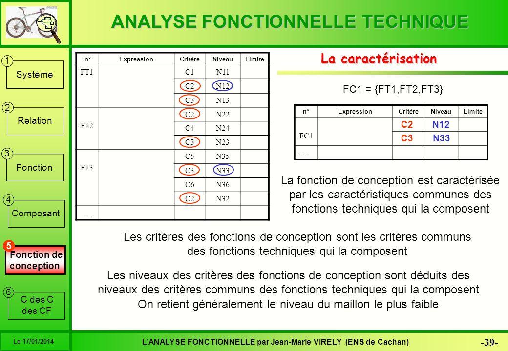 ANALYSE FONCTIONNELLE TECHNIQUE 39 -39- LANALYSE FONCTIONNELLE par Jean-Marie VIRELY (ENS de Cachan) Le 17/01/2014 6 1 2 3 4 5 Système Relation Foncti
