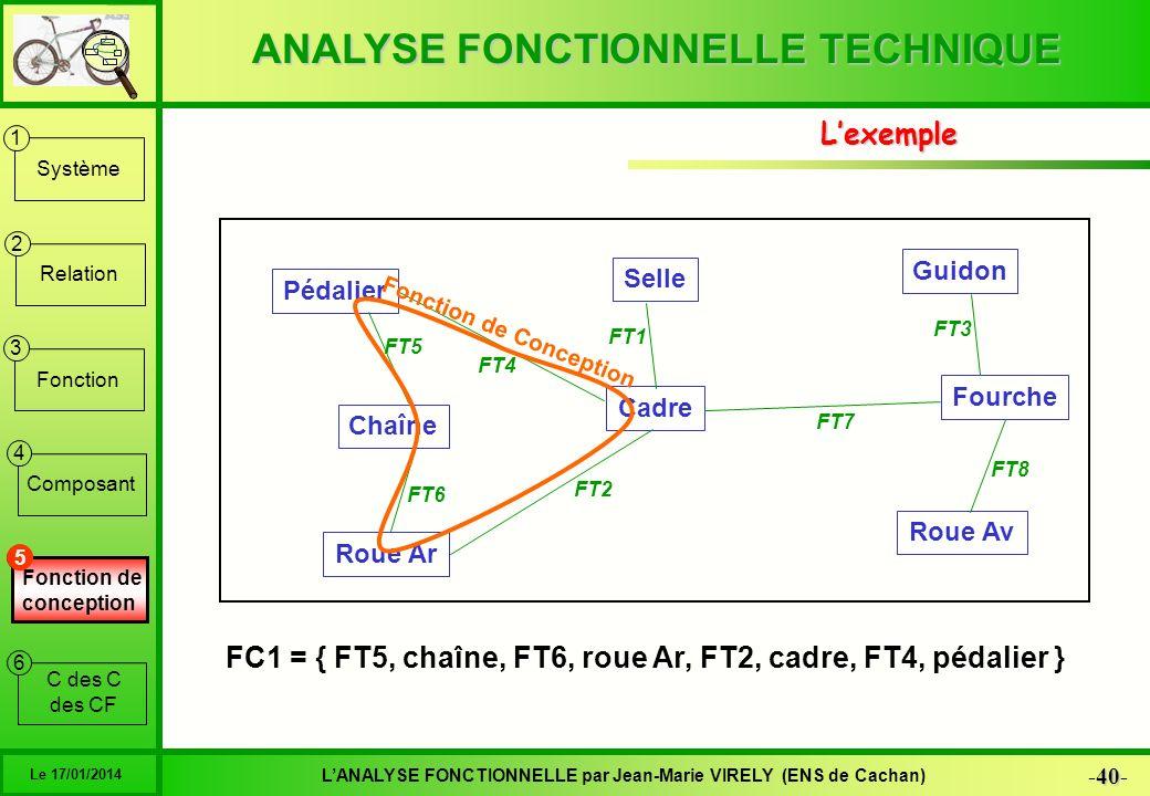ANALYSE FONCTIONNELLE TECHNIQUE 40 -40- LANALYSE FONCTIONNELLE par Jean-Marie VIRELY (ENS de Cachan) Le 17/01/2014 6 1 2 3 4 5 Système Relation Foncti