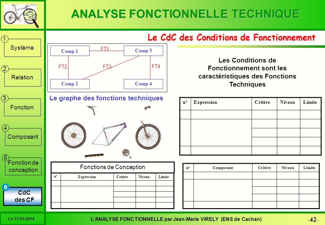 ANALYSE FONCTIONNELLE TECHNIQUE 42 -42- LANALYSE FONCTIONNELLE par Jean-Marie VIRELY (ENS de Cachan) Le 17/01/2014 6 1 2 3 4 5 Système Relation Foncti