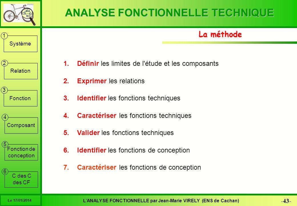 ANALYSE FONCTIONNELLE TECHNIQUE 43 -43- LANALYSE FONCTIONNELLE par Jean-Marie VIRELY (ENS de Cachan) Le 17/01/2014 6 1 2 3 4 5 Système Relation Foncti