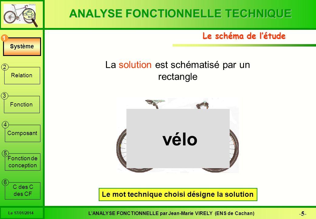 ANALYSE FONCTIONNELLE TECHNIQUE 16 -16- LANALYSE FONCTIONNELLE par Jean-Marie VIRELY (ENS de Cachan) Le 17/01/2014 6 1 2 3 4 5 Système Relation Fonction Composant Fonction de conception C des C des CF Le tableau des relations Une solution Composant 1 Composant 3 Composant 4Composant 2 R 1 Une relation interne est un lien réel ou virtuel entre deux composants au sein dune solution 1 4 R1 EXPRESSION Relation 2