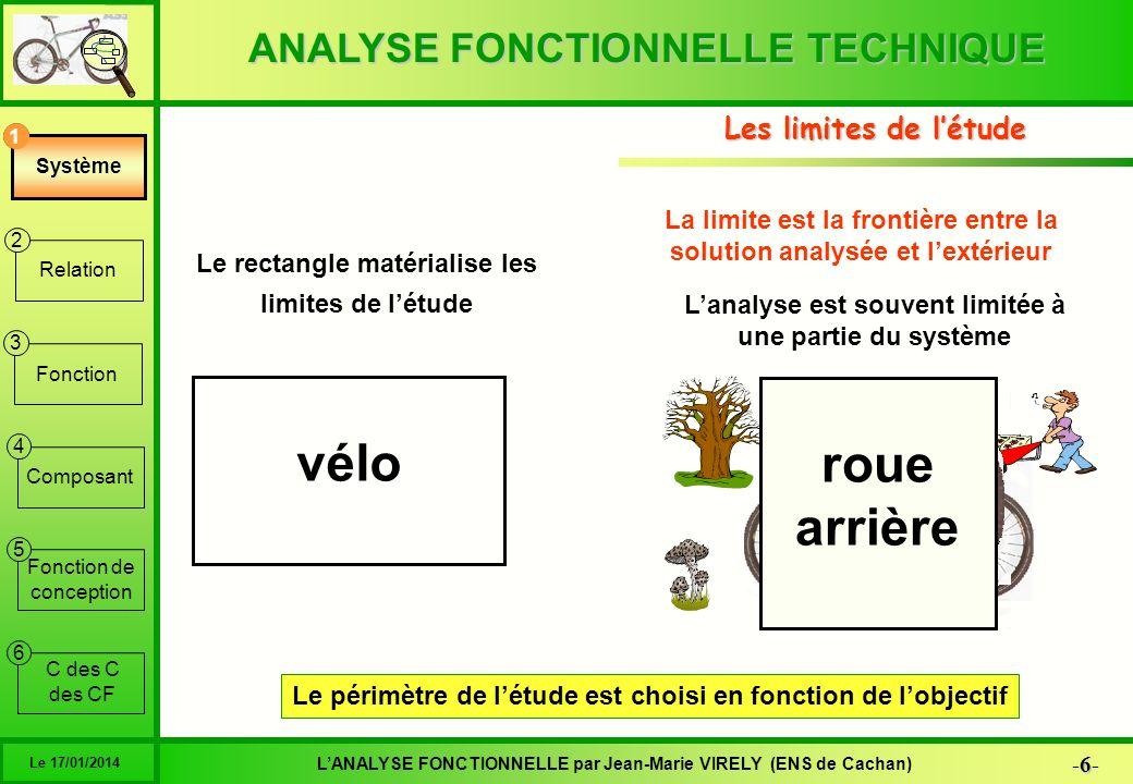 ANALYSE FONCTIONNELLE TECHNIQUE 37 -37- LANALYSE FONCTIONNELLE par Jean-Marie VIRELY (ENS de Cachan) Le 17/01/2014 6 1 2 3 4 5 Système Relation Fonction Composant Fonction de conception C des C des CF La validation des composants Le composant a le niveau de performance des FT dont il est le sommet Comp 1 Comp 3 Comp 4Comp 2 FT1 FT2 FT3 FT4 Comp 5 FT5 FT6 FT7 Comp 2 FT2 FT3 FT5 FT6 n°ComposantCritèreNiveauLimite Composant 4