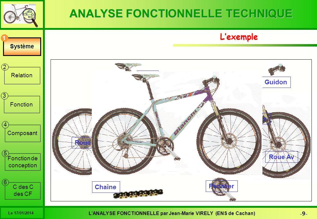 ANALYSE FONCTIONNELLE TECHNIQUE 30 -30- LANALYSE FONCTIONNELLE par Jean-Marie VIRELY (ENS de Cachan) Le 17/01/2014 6 1 2 3 4 5 Système Relation Fonction Composant Fonction de conception C des C des CF Caractériser les Fonctions Techniques = Qualifier + Quantifier Pour chaque fonction technique : - quantifier, pour chaque critère, le niveau de performance attendu et les limites dacceptabilité.