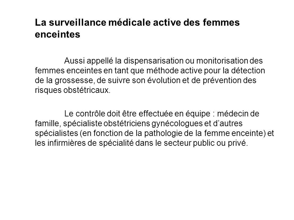 Les étapes de la surveillance médicale active des femmes enceintes : 1.La détection de létat de grossesse (de laménorrhée de la grossesse) - le soupçon de la grossesse est faite par MF à la suite : lhistoire complète, ex.